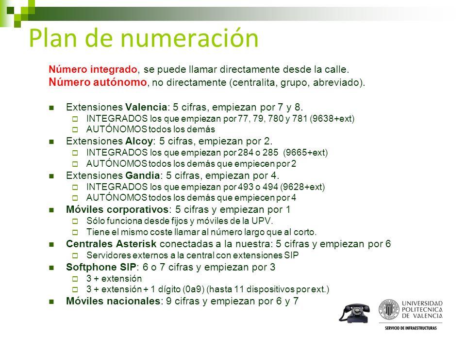 Plan de numeración Número integrado, se puede llamar directamente desde la calle. Número autónomo, no directamente (centralita, grupo, abreviado). Ext