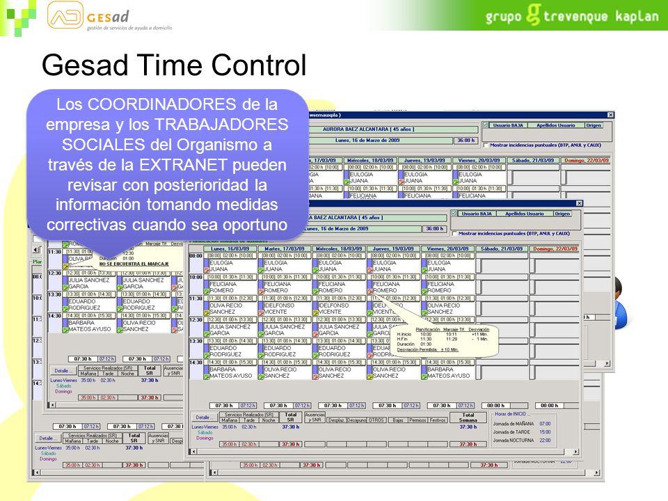 Gesad Time Control Los COORDINADORES de la empresa y los TRABAJADORES SOCIALES del Organismo a través de la EXTRANET pueden revisar con posterioridad la información tomando medidas correctivas cuando sea oportuno