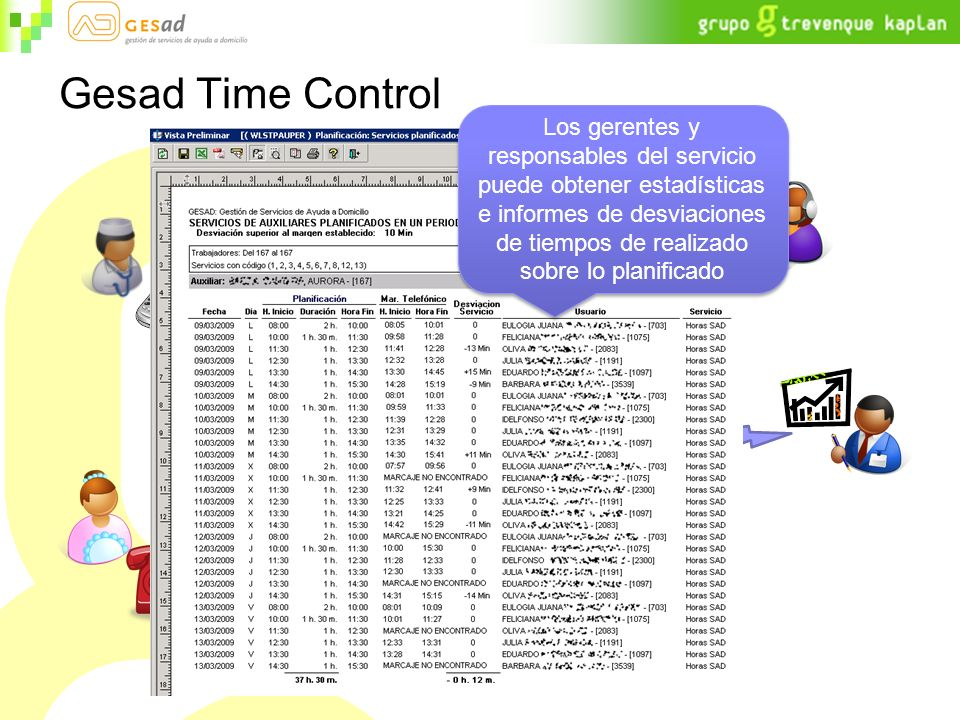 Gesad Time Control Los gerentes y responsables del servicio puede obtener estadísticas e informes de desviaciones de tiempos de realizado sobre lo planificado