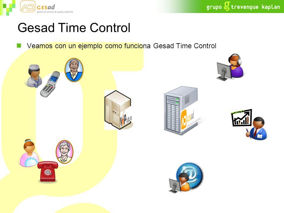 Gesad Time Control Veamos con un ejemplo como funciona Gesad Time Control