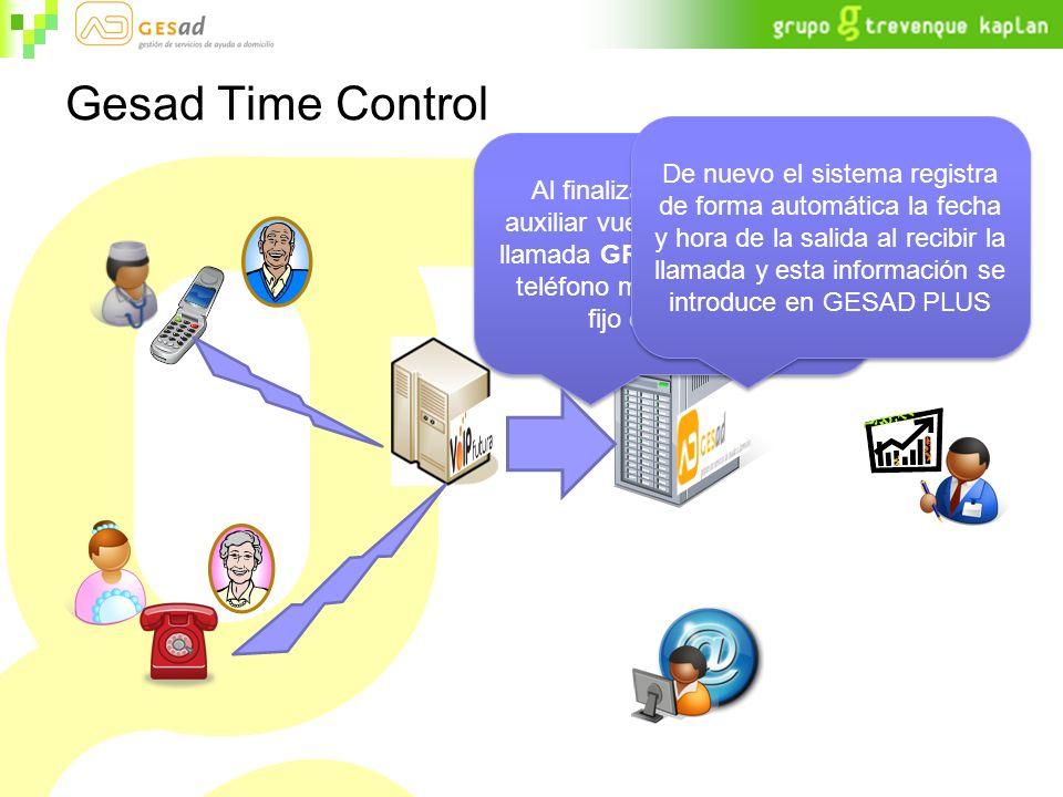Gesad Time Control Al finalizar el servicio, el auxiliar vuelve a realizar una llamada GRATUITA desde su teléfono móvil o el teléfono fijo del usuario De nuevo el sistema registra de forma automática la fecha y hora de la salida al recibir la llamada y esta información se introduce en GESAD PLUS