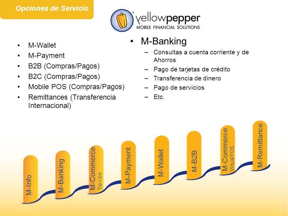 M-Banking –Consultas a cuenta corriente y de Ahorros –Pago de tarjetas de crédito –Transferencia de dinero –Pago de servicios –Etc. Opciones de Servic