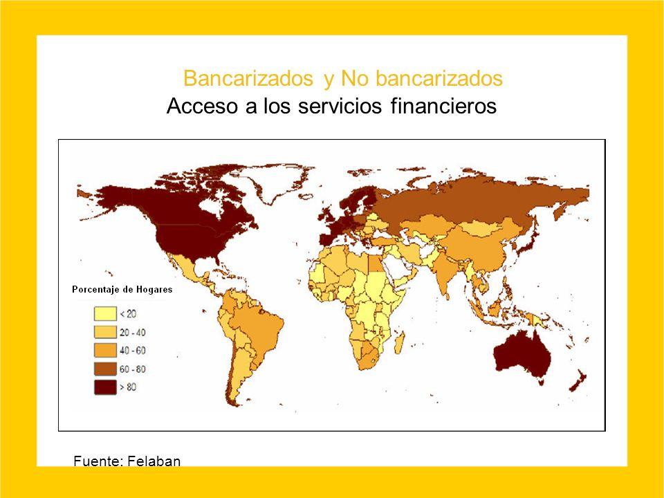Bancarizados y No bancarizados Acceso a los servicios financieros Fuente: Felaban