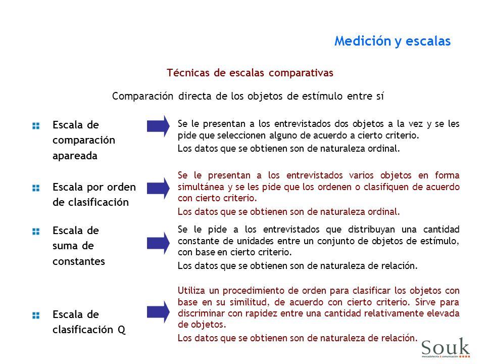 Técnicas de escalas comparativas Escala de comparación apareada Se le presentan a los entrevistados dos objetos a la vez y se les pide que seleccionen