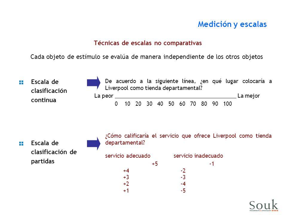Técnicas de escalas no comparativas Medición y escalas Cada objeto de estímulo se evalúa de manera independiente de los otros objetos Escala de partidas múltiples
