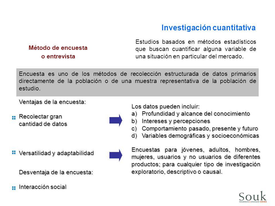 Investigación cuantitativa Ventajas de la encuesta: Recolectar gran cantidad de datos Versatilidad y adaptabilidad Método de encuesta o entrevista Enc