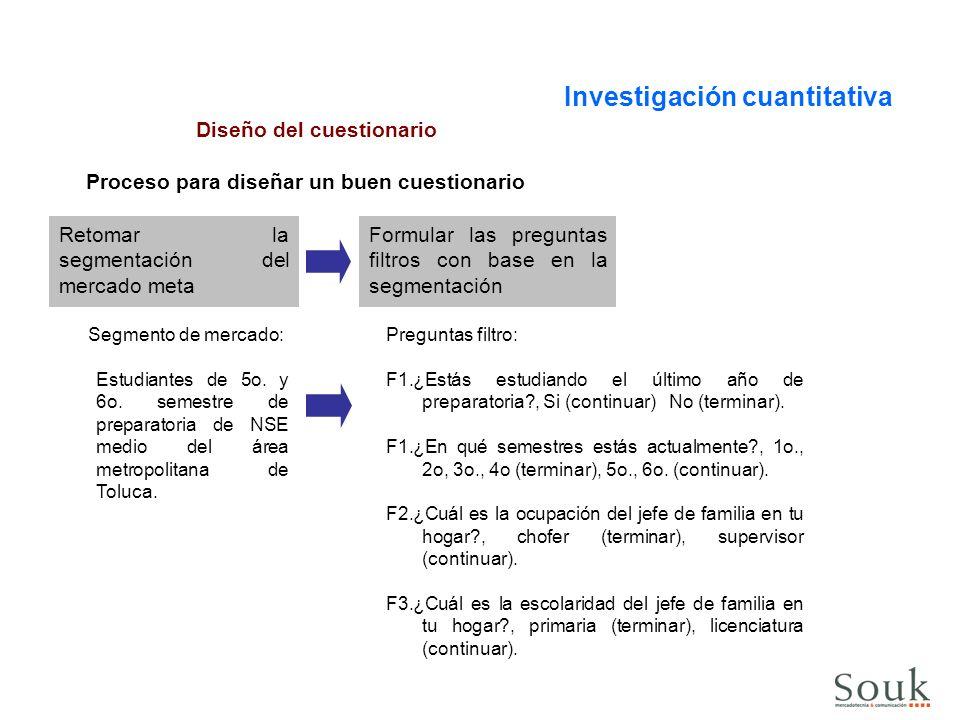 Proceso para diseñar un buen cuestionario Diseño del cuestionario Investigación cuantitativa Retomar los requerimientos de información Formular las preguntas del cuestionario con base a requerimientos Requerimientos de información: 1.