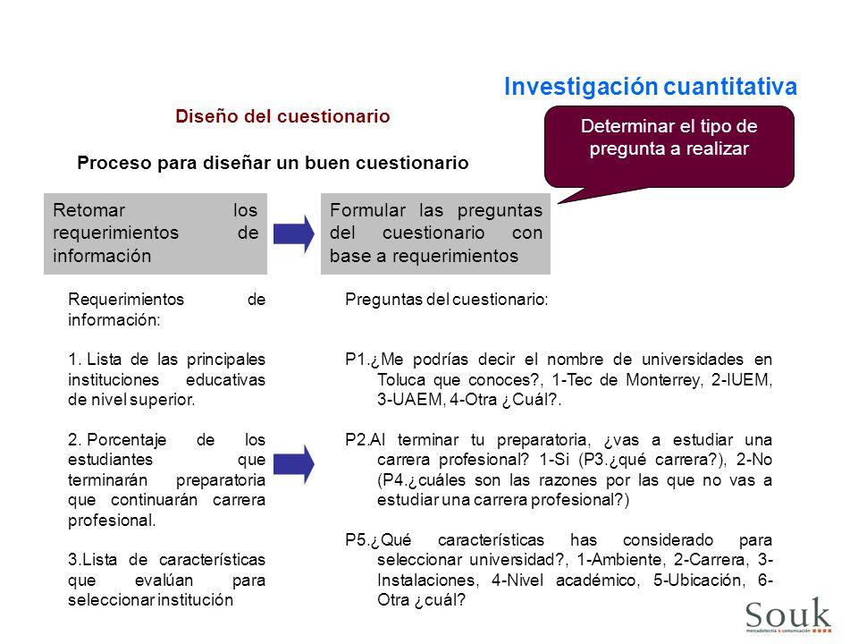 Tipos de preguntas de un cuestionario Diseño del cuestionario Investigación cuantitativa Preguntas de respuesta abierta Preguntas en las cuáles el entrevistador registra la respuesta de la mejor forma posible de acuerdo a su criterio o experiencia, sin contar con alguna clasificación por parte del estudio.