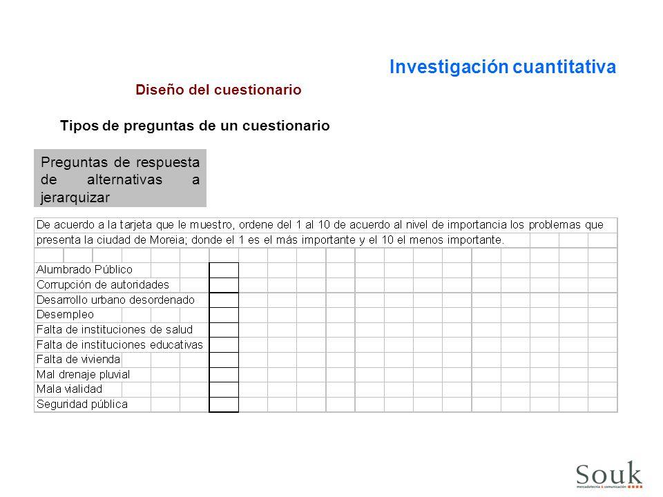 Tipos de preguntas de un cuestionario Diseño del cuestionario Investigación cuantitativa Preguntas de respuesta de alternativas a jerarquizar