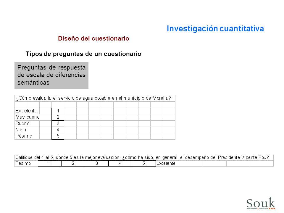 Tipos de preguntas de un cuestionario Diseño del cuestionario Investigación cuantitativa Preguntas de respuesta de escala de Likert Preguntas de respuesta de escalas de asociación