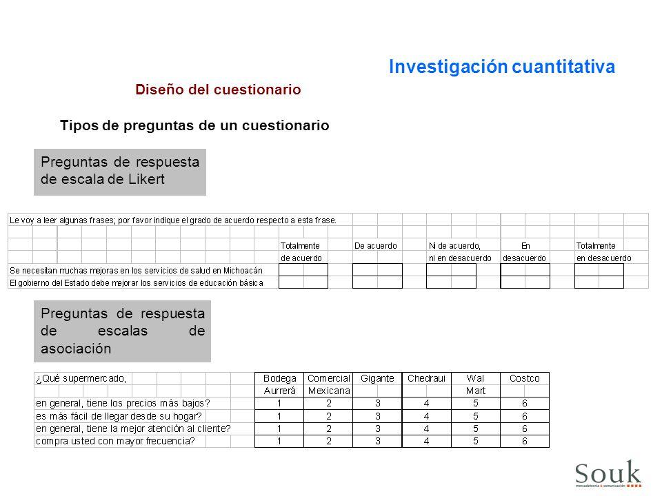 Tipos de preguntas de un cuestionario Diseño del cuestionario Investigación cuantitativa Preguntas de respuesta de escala de Likert Preguntas de respu
