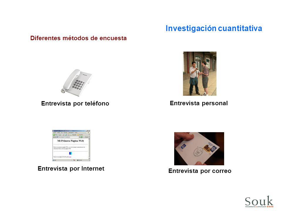 Investigación cuantitativa Diferentes métodos de encuesta Entrevista por teléfono Entrevista por Internet Entrevista personal Entrevista por correo