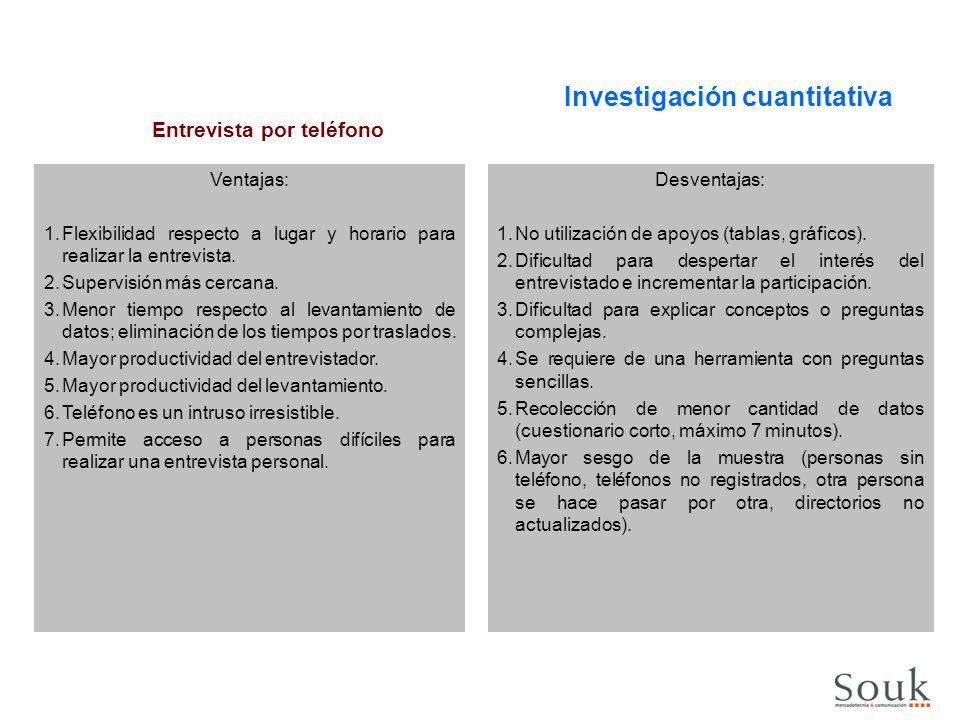 Investigación cuantitativa Entrevista por teléfono Ventajas: 1.Flexibilidad respecto a lugar y horario para realizar la entrevista. 2.Supervisión más