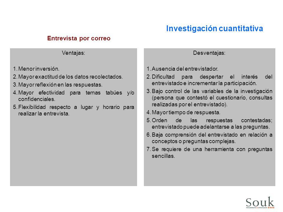 Investigación cuantitativa Entrevista por correo Ventajas: 1.Menor inversión. 2.Mayor exactitud de los datos recolectados. 3.Mayor reflexión en las re