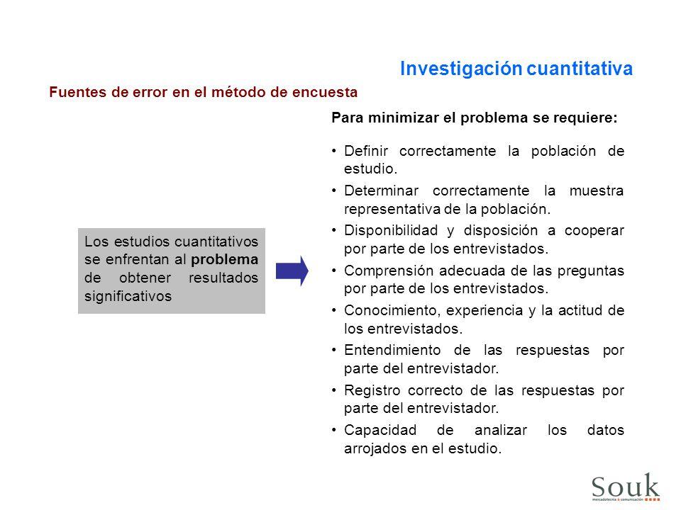 Investigación cuantitativa Fuentes de error en el método de encuesta Para minimizar el problema se requiere: Los estudios cuantitativos se enfrentan a