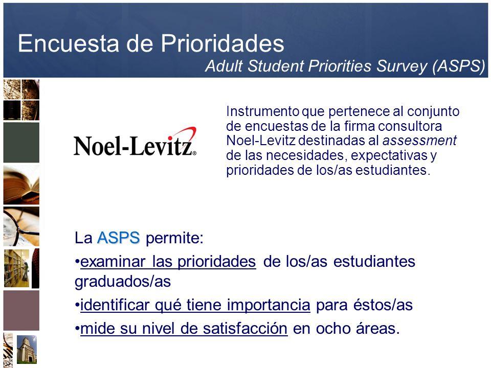 Encuesta de Prioridades ASPS La ASPS permite: examinar las prioridades de los/as estudiantes graduados/as identificar qué tiene importancia para éstos