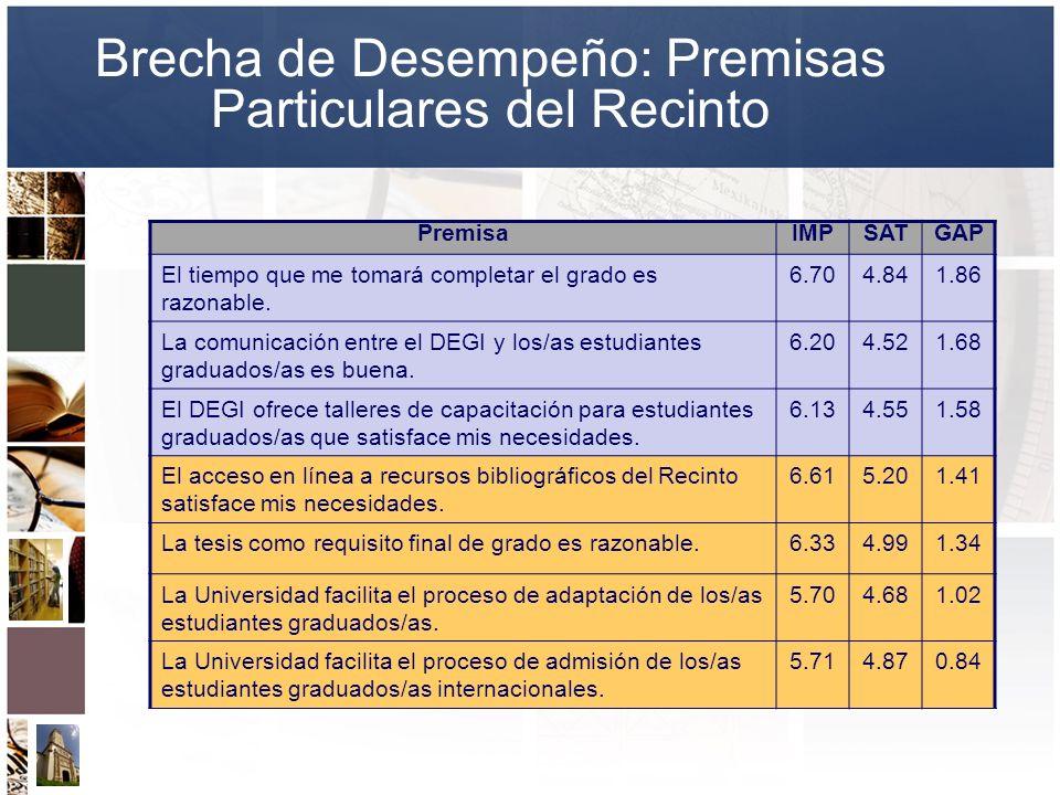 Brecha de Desempeño: Premisas Particulares del Recinto PremisaIMPSATGAP El tiempo que me tomará completar el grado es razonable. 6.704.841.86 La comun