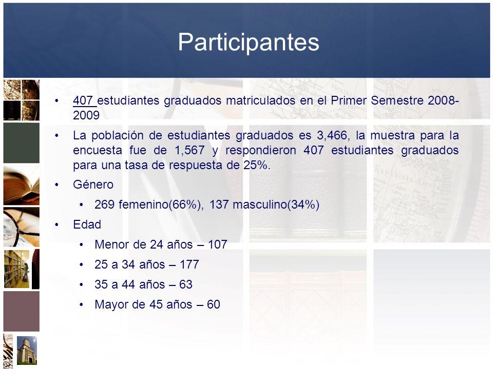 Participantes 407 estudiantes graduados matriculados en el Primer Semestre 2008- 2009 La población de estudiantes graduados es 3,466, la muestra para