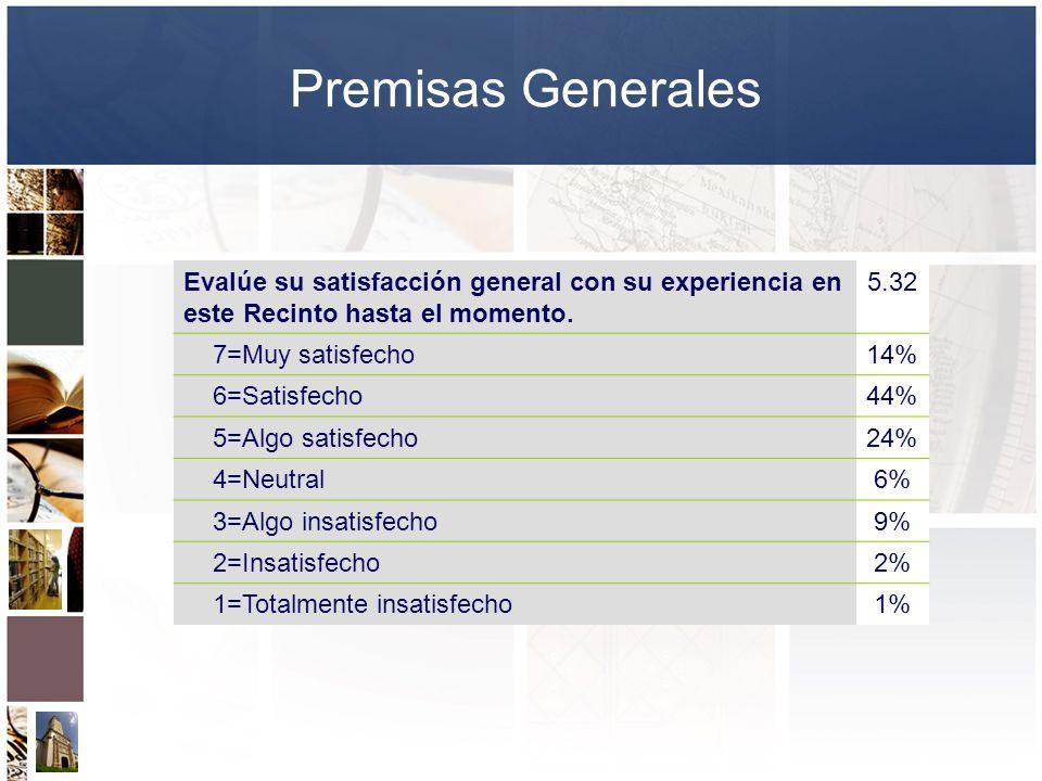 Premisas Generales Evalúe su satisfacción general con su experiencia en este Recinto hasta el momento. 5.32 7=Muy satisfecho 14% 6=Satisfecho 44% 5=Al