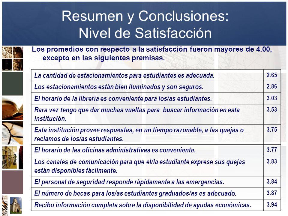 Resumen y Conclusiones: Nivel de Satisfacción Los promedios con respecto a la satisfacción fueron mayores de 4.00, excepto en las siguientes premisas.
