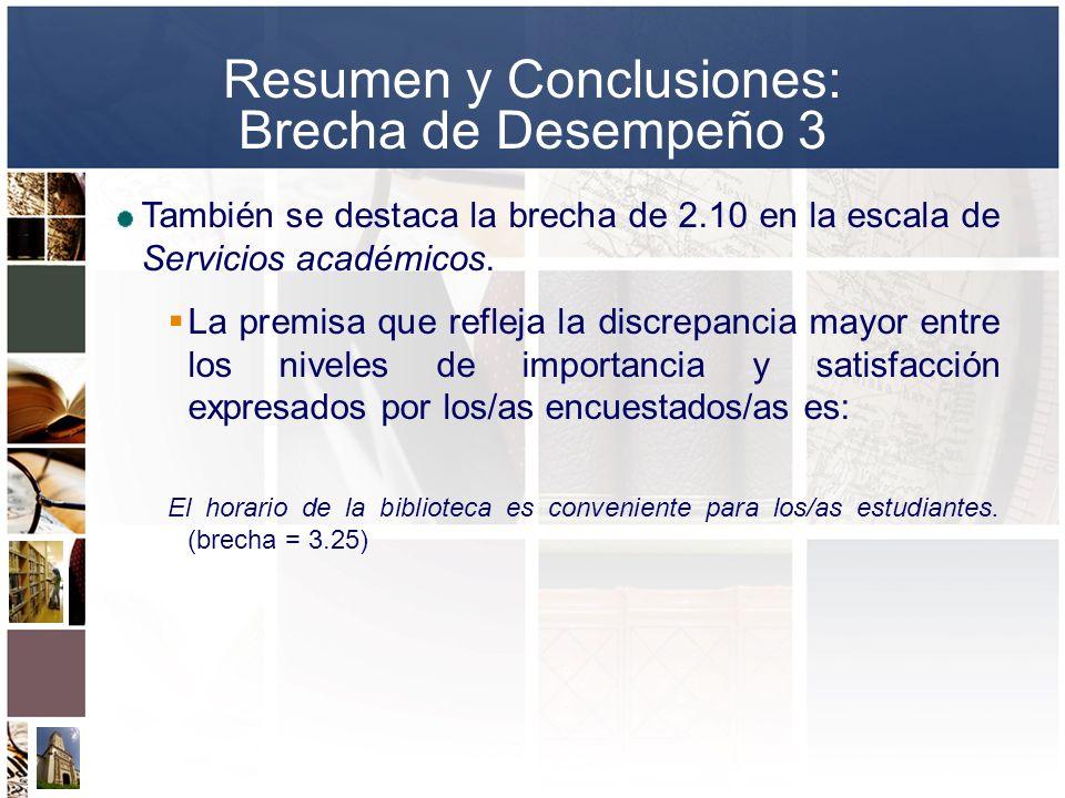 Resumen y Conclusiones: Brecha de Desempeño 3 También se destaca la brecha de 2.10 en la escala de Servicios académicos. La premisa que refleja la dis