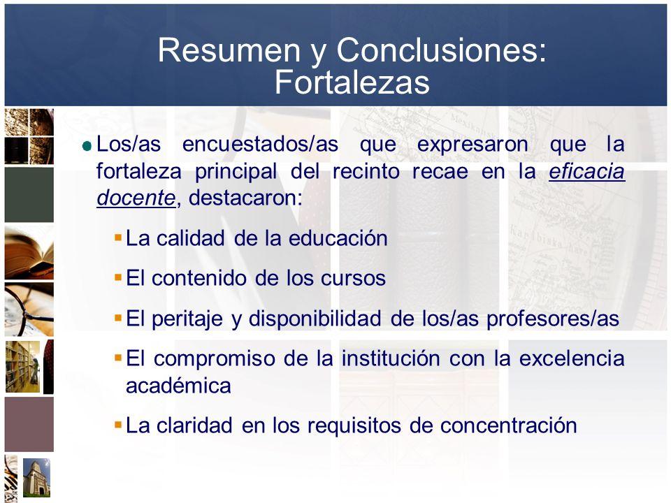 Resumen y Conclusiones: Fortalezas Los/as encuestados/as que expresaron que la fortaleza principal del recinto recae en la eficacia docente, destacaro