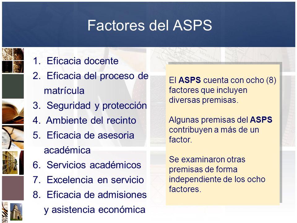 Factores del ASPS El ASPS cuenta con ocho (8) factores que incluyen diversas premisas. Algunas premisas del ASPS contribuyen a más de un factor. Se ex