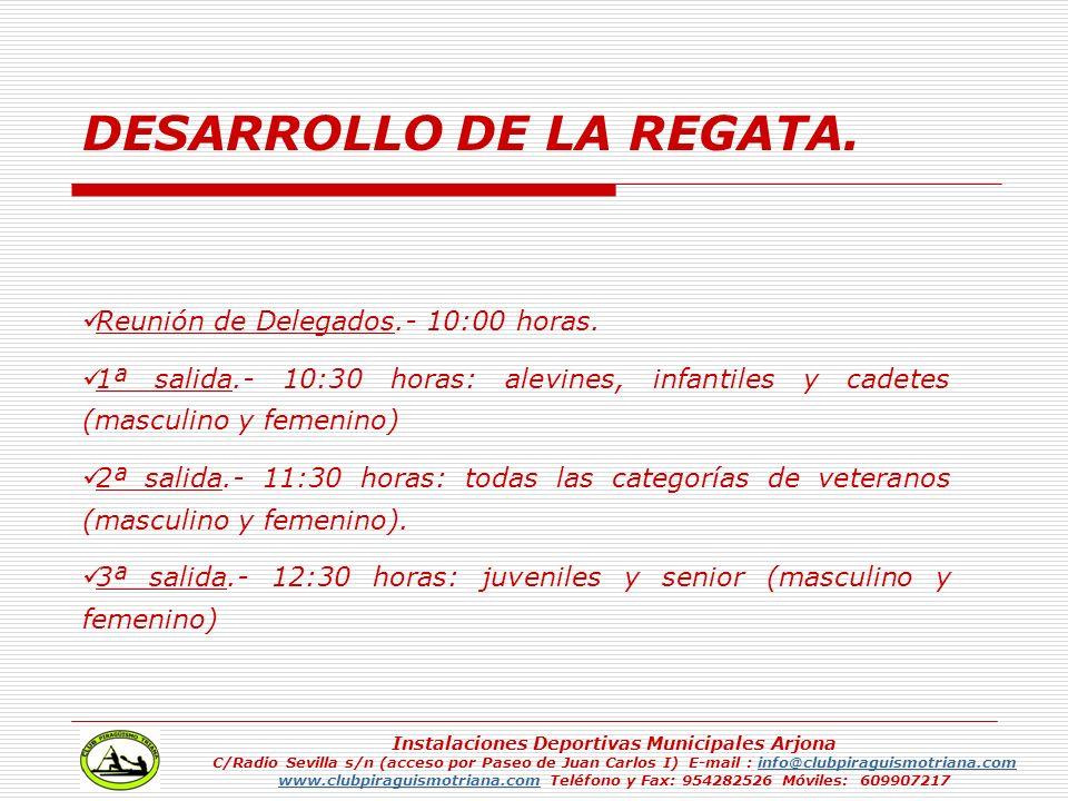 DESARROLLO DE LA REGATA. Instalaciones Deportivas Municipales Arjona C/Radio Sevilla s/n (acceso por Paseo de Juan Carlos I) E-mail : info@clubpiragui