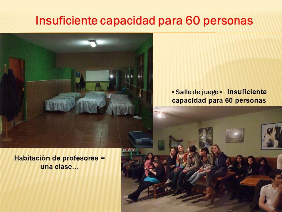 Insuficiente capacidad para 60 personas « Salle de juego » : insuficiente capacidad para 60 personas Habitación de profesores = una clase…