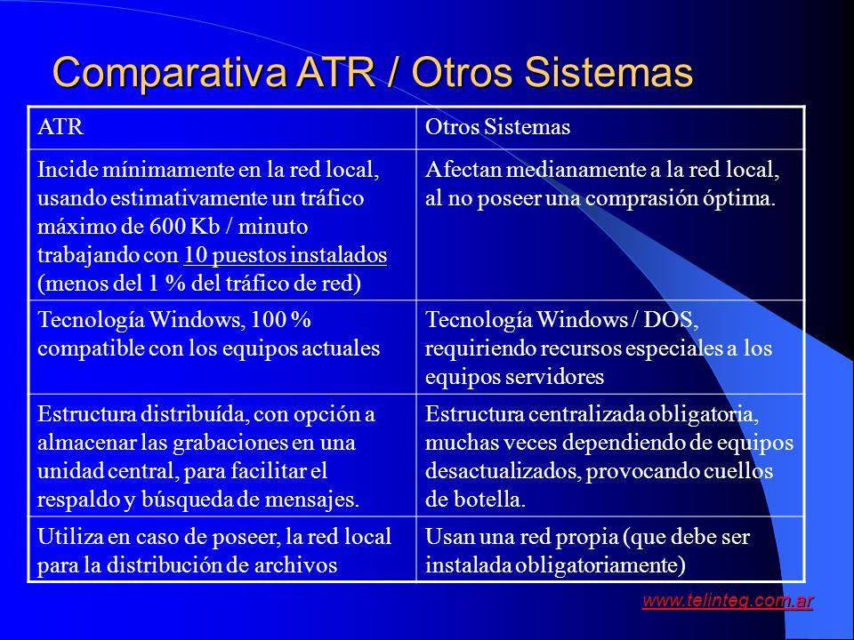 www.telinteg.com.ar ATROtros Sistemas Incide mínimamente en la red local, usando estimativamente un tráfico máximo de 600 Kb / minuto trabajando con 1