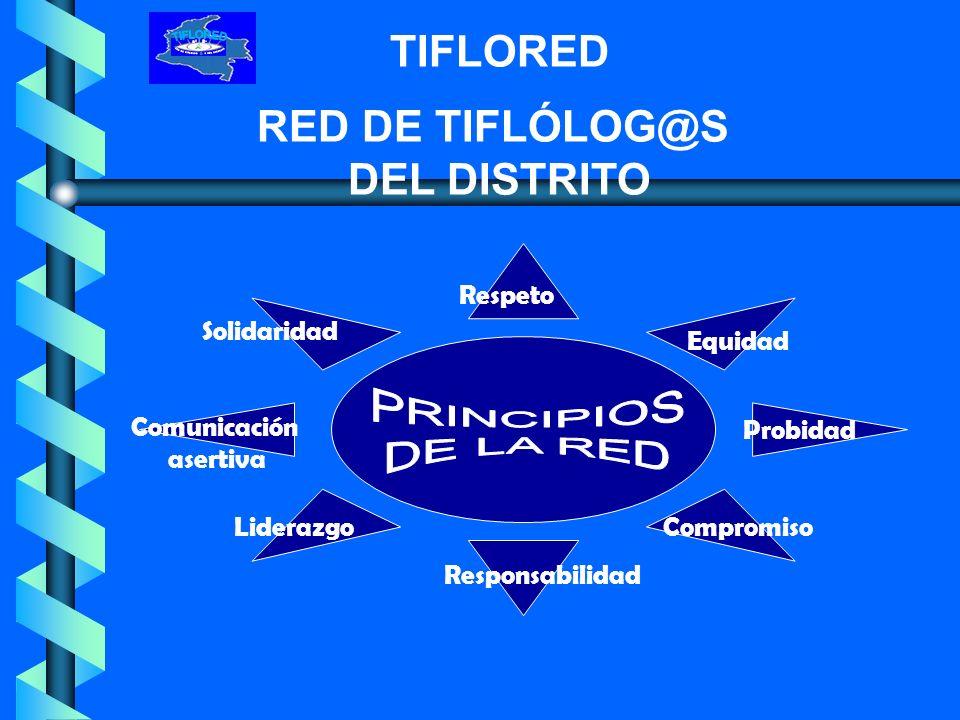 TIFLORED RED DE TIFLÓLOG@S DEL DISTRITO 2 2 UBICACIÓN DE LAS I.E.D.