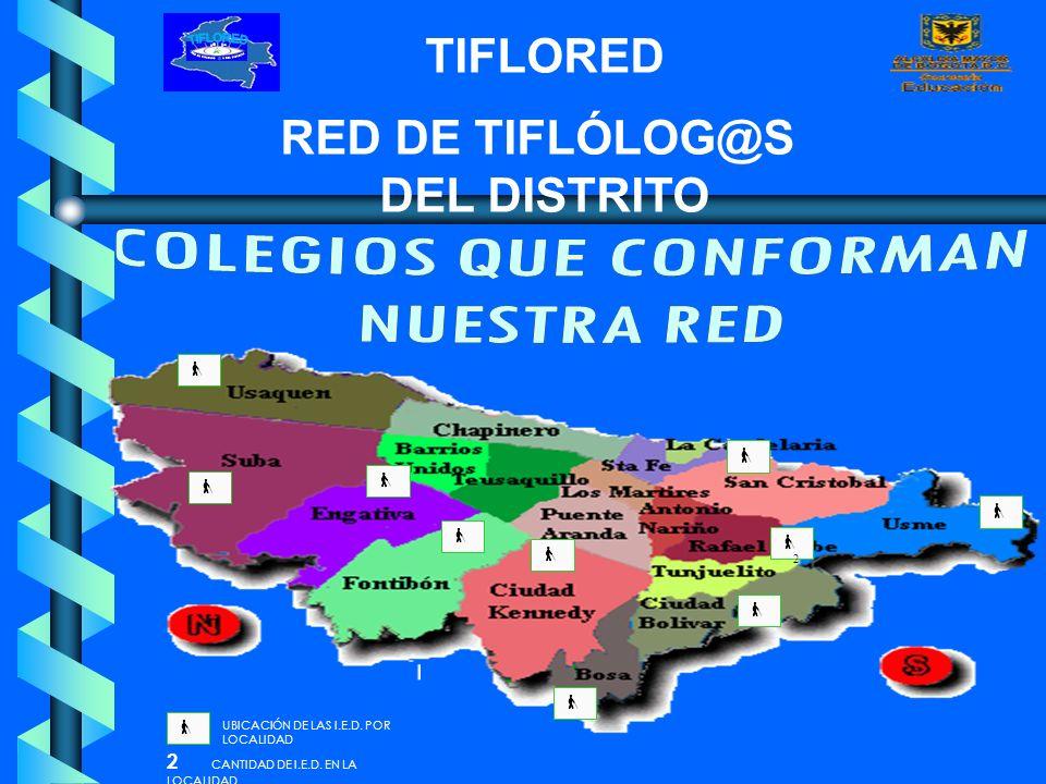 TIFLORED RED DE TIFLÓLOG@S DEL DISTRITO COLEGIO RODRIGO LARA BONILLA (IED) Nos encontramos ubicados en la Localidad 19 de Ciudad Bolívar.