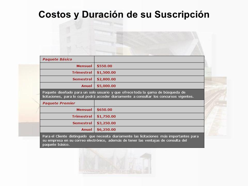 Costos y Duración de su Suscripción Paquete Básico Mensual$550.00 Trimestral$1,500.00 Semestral$2,800.00 Anual$5,000.00 Paquete diseñado para un solo