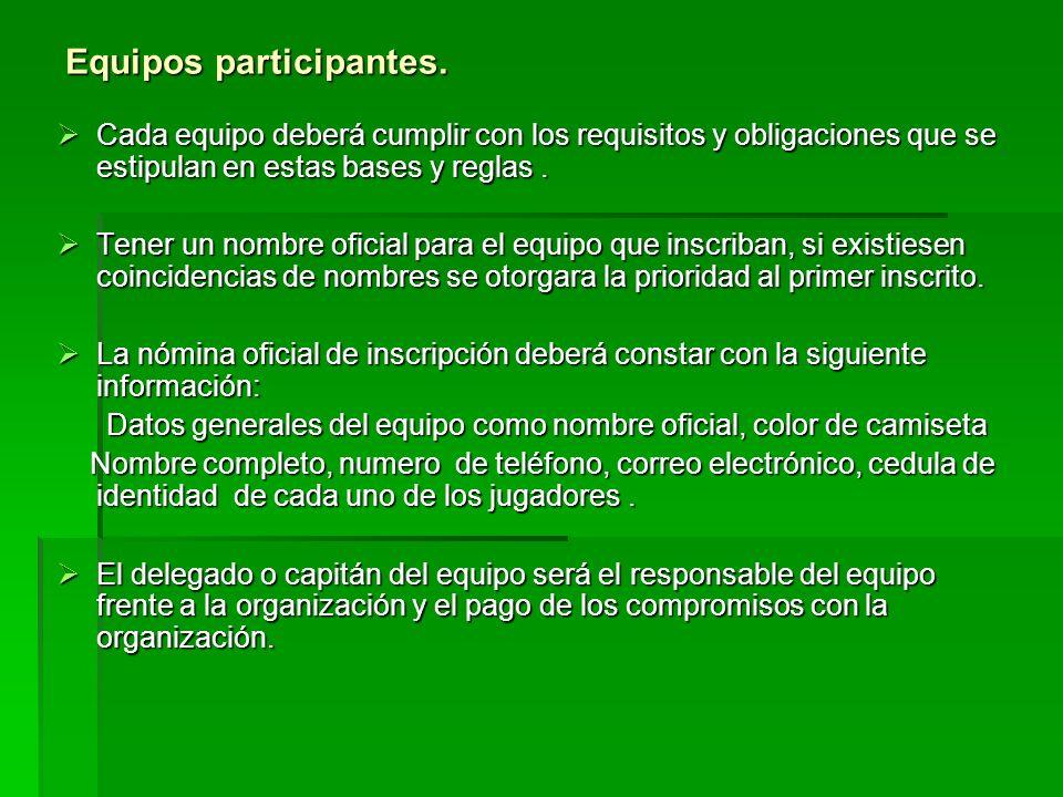 Equipos participantes. Cada equipo deberá cumplir con los requisitos y obligaciones que se estipulan en estas bases y reglas. Cada equipo deberá cumpl