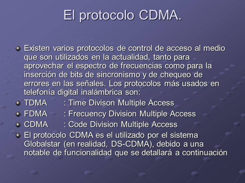 El protocolo CDMA. Existen varios protocolos de control de acceso al medio que son utilizados en la actualidad, tanto para aprovechar el espectro de f