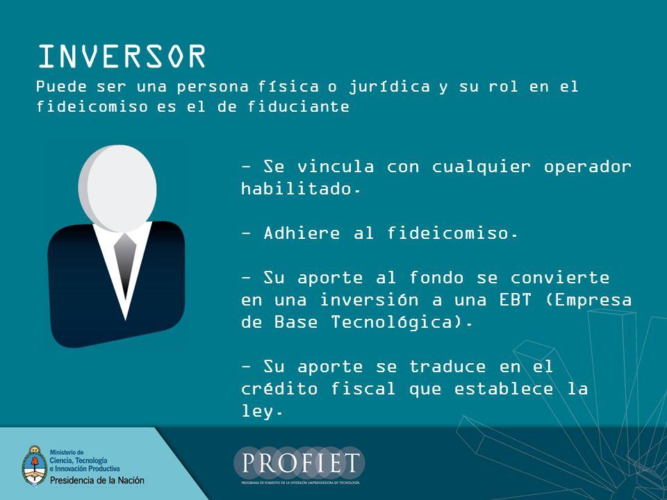 INVERSOR Puede ser una persona física o jurídica y su rol en el fideicomiso es el de fiduciante - Se vincula con cualquier operador habilitado. - Adhi