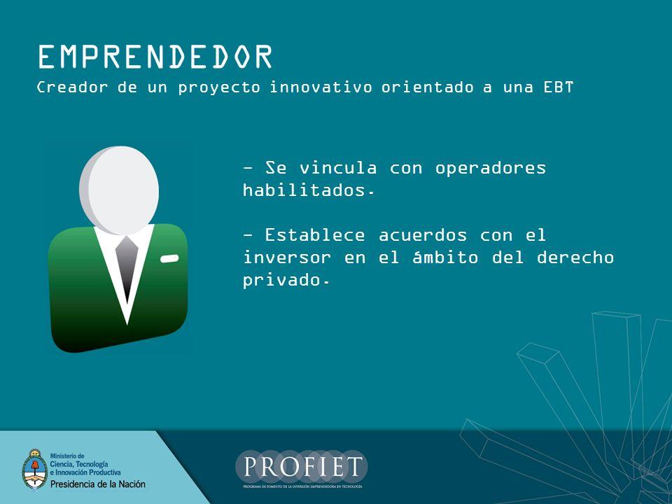 EMPRENDEDOR Creador de un proyecto innovativo orientado a una EBT - Se vincula con operadores habilitados. - Establece acuerdos con el inversor en el