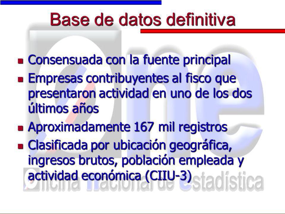 Base de datos definitiva Consensuada con la fuente principal Consensuada con la fuente principal Empresas contribuyentes al fisco que presentaron acti