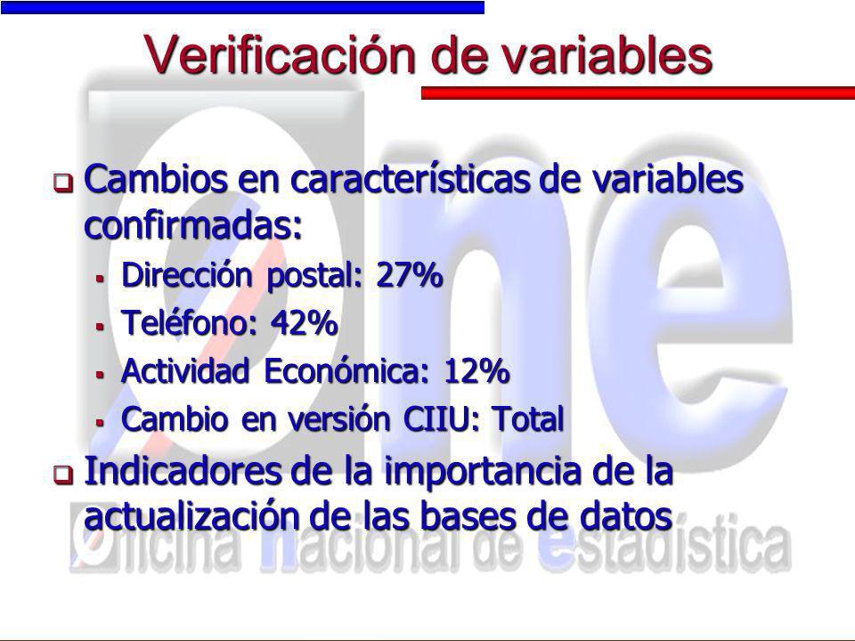 Verificación de variables Cambios en características de variables confirmadas: Cambios en características de variables confirmadas: Dirección postal:
