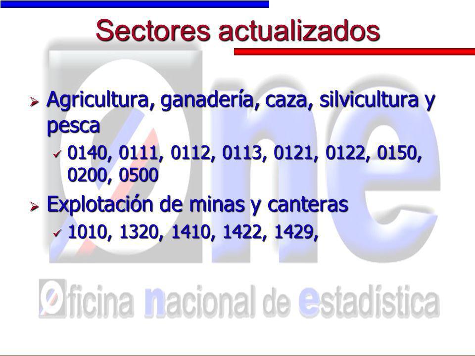 Sectores actualizados Agricultura, ganadería, caza, silvicultura y pesca Agricultura, ganadería, caza, silvicultura y pesca 0140, 0111, 0112, 0113, 01