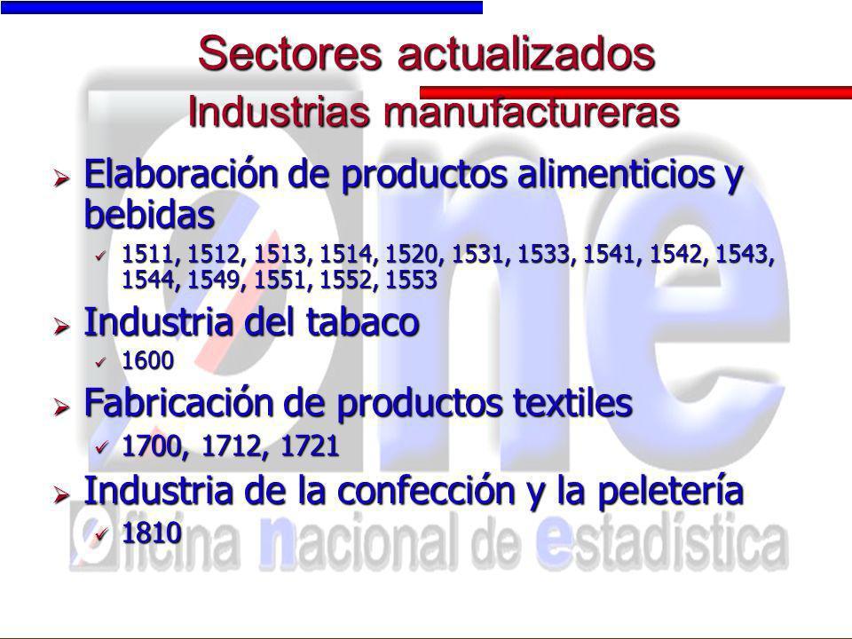 Sectores actualizados Industrias manufactureras Elaboración de productos alimenticios y bebidas Elaboración de productos alimenticios y bebidas 1511,