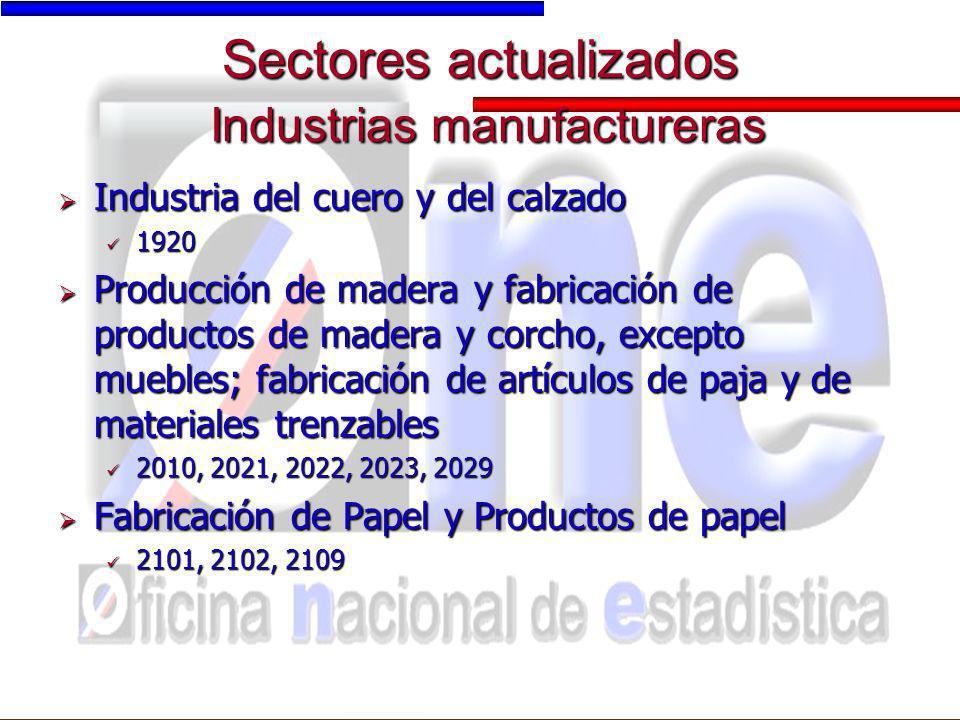 Sectores actualizados Industrias manufactureras Industria del cuero y del calzado Industria del cuero y del calzado 1920 1920 Producción de madera y f
