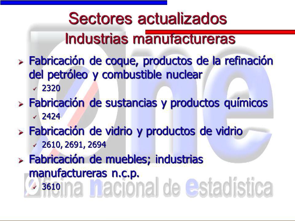 Sectores actualizados Industrias manufactureras Fabricación de coque, productos de la refinación del petróleo y combustible nuclear Fabricación de coq