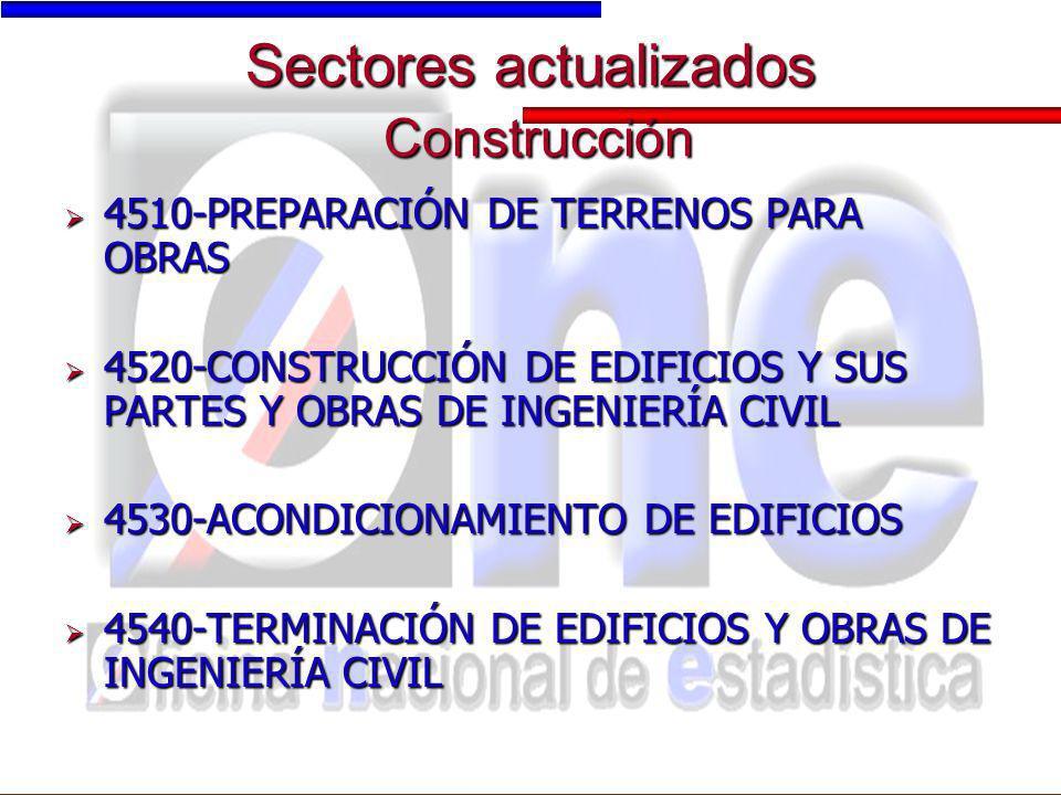 Sectores actualizados Construcción 4510-PREPARACIÓN DE TERRENOS PARA OBRAS 4510-PREPARACIÓN DE TERRENOS PARA OBRAS 4520-CONSTRUCCIÓN DE EDIFICIOS Y SU