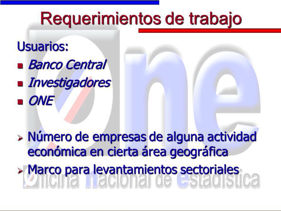 Requerimientos de trabajo Usuarios: Banco Central Banco Central Investigadores Investigadores ONE ONE Número de empresas de alguna actividad económica