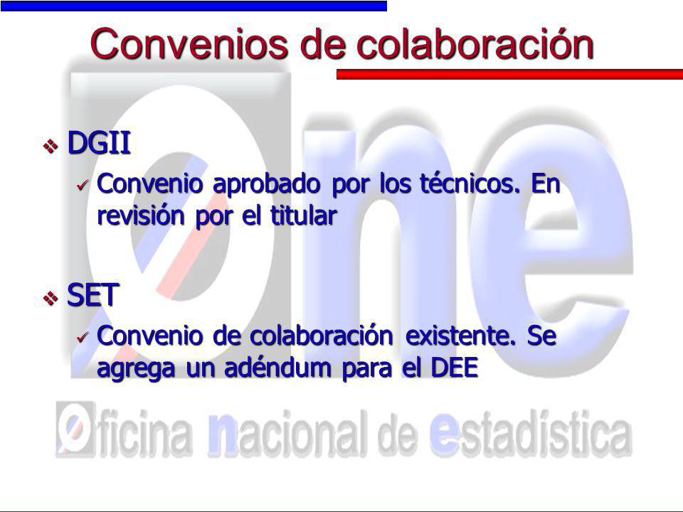 Convenios de colaboración DGII DGII Convenio aprobado por los técnicos. En revisión por el titular Convenio aprobado por los técnicos. En revisión por