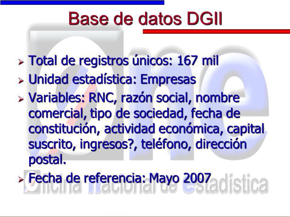 Base de datos DGII Total de registros únicos: 167 mil Total de registros únicos: 167 mil Unidad estadística: Empresas Unidad estadística: Empresas Var