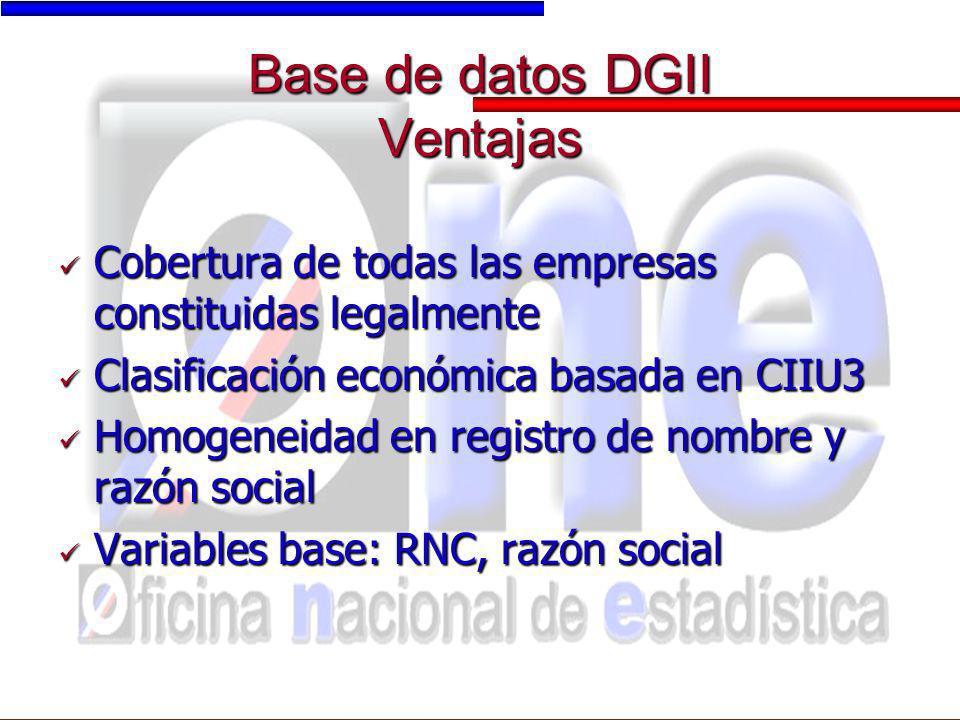Base de datos DGII Ventajas Cobertura de todas las empresas constituidas legalmente Cobertura de todas las empresas constituidas legalmente Clasificac