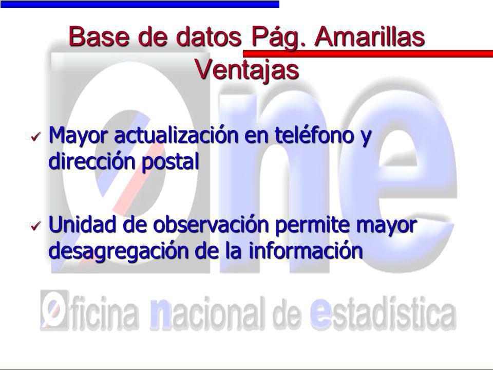 Base de datos Pág. Amarillas Ventajas Mayor actualización en teléfono y dirección postal Mayor actualización en teléfono y dirección postal Unidad de