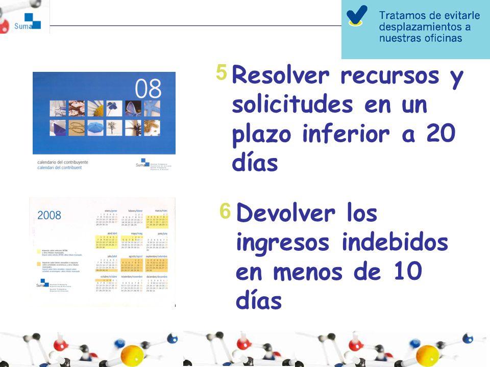Resolver recursos y solicitudes en un plazo inferior a 20 días 5 Devolver los ingresos indebidos en menos de 10 días 6